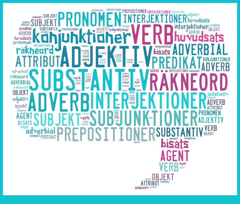 Bildresultat för ordklasser